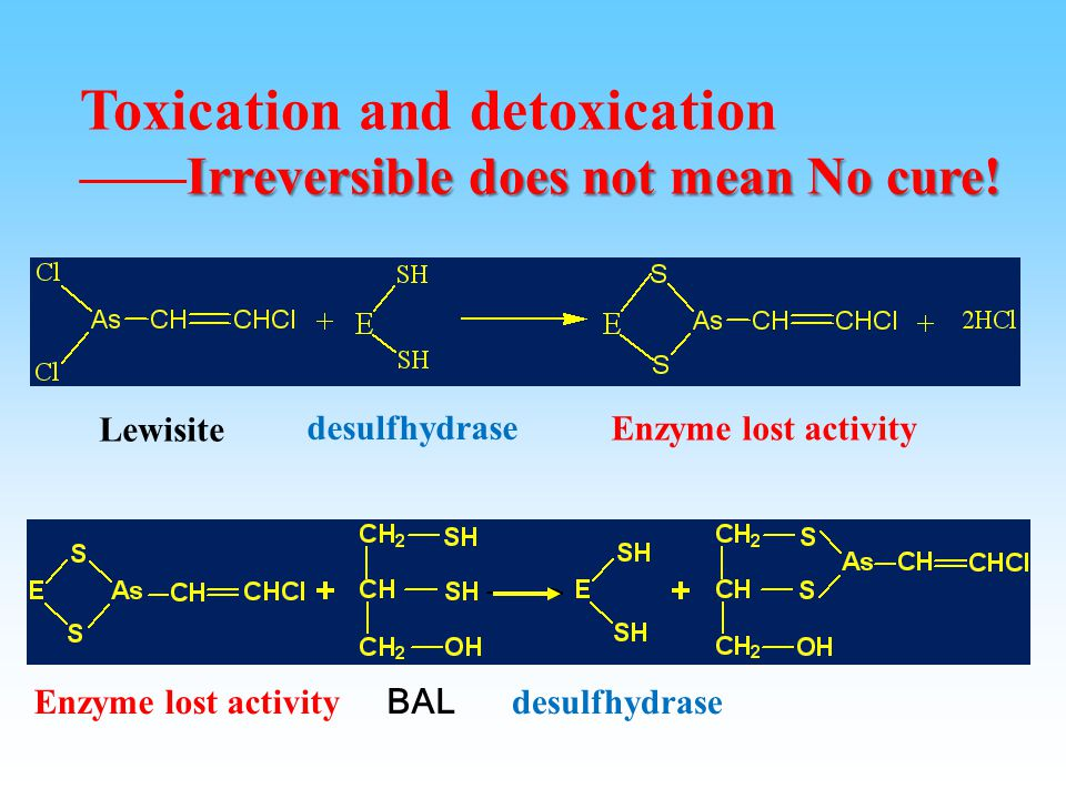 Irreversible Inhibitor  Combines with or destroys an essential functional group on the enzyme (e.g. forms covalent bonds)  Inhibit enzymes irreversi