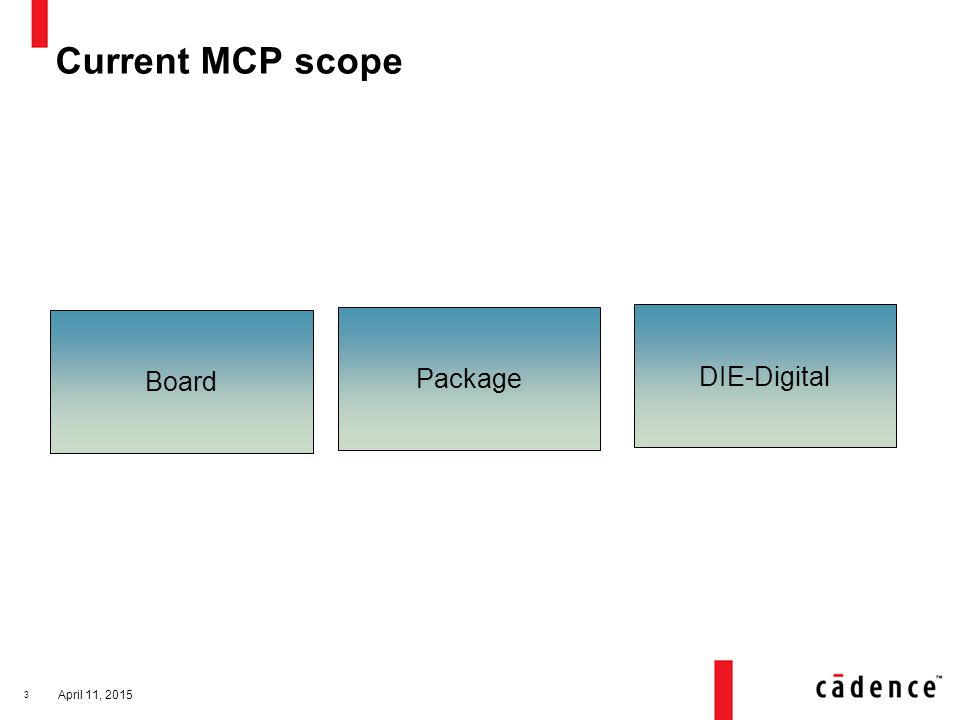 April 11, 2015 3 Current MCP scope Package DIE-Digital Board