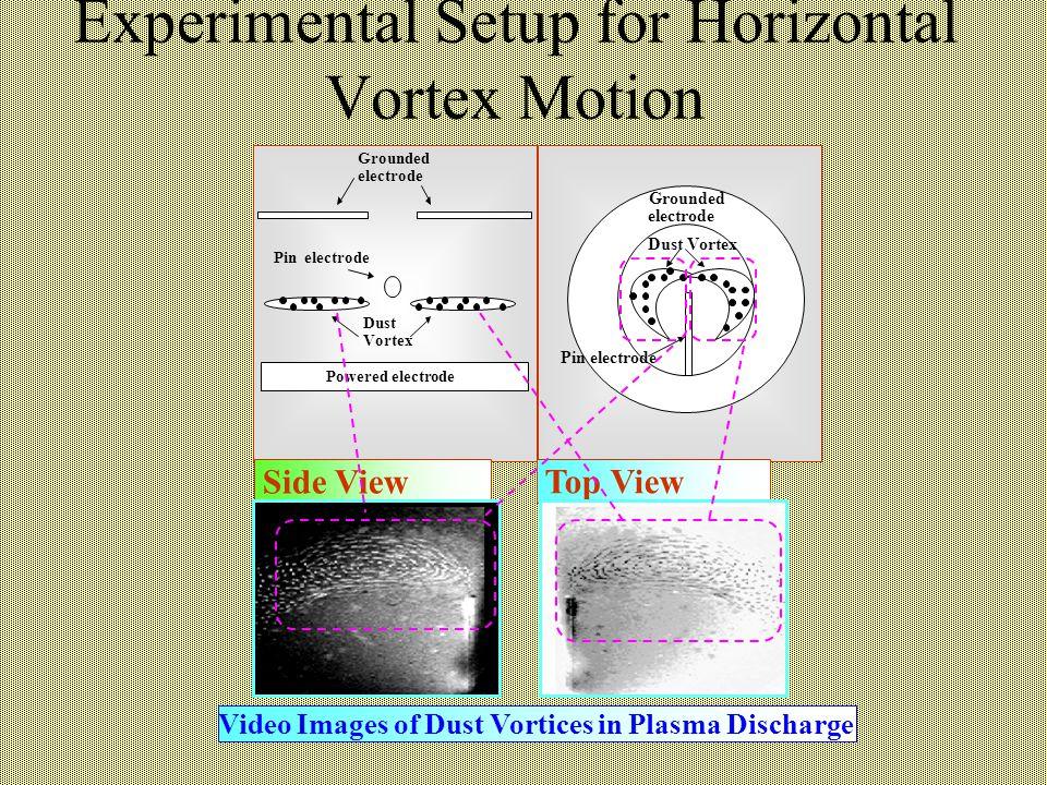 Experimental Setup for Horizontal Vortex Motion Grounded electrode Dust Vortex Powered electrode Grounded electrode Dust Vortex Pin electrode Grounded