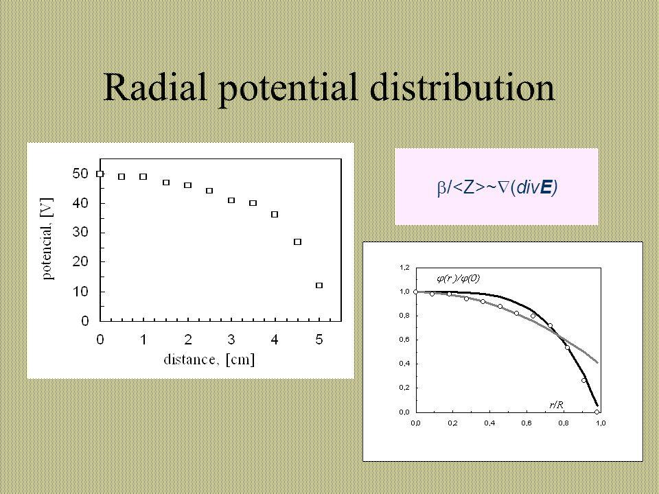 Radial potential distribution  / ~  (divE)