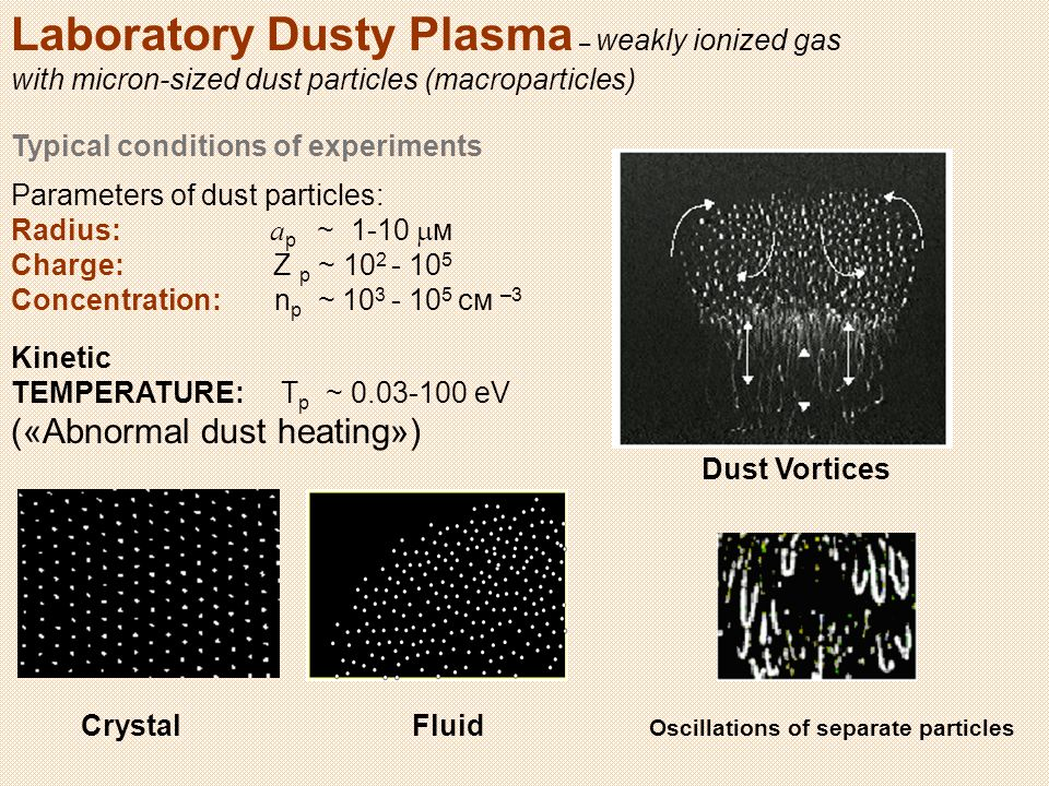 Typical conditions of experiments Parameters of dust particles: Radius: a p ~ 1-10  м Charge: Z p ~ 10 2 - 10 5 Concentration: n p ~ 10 3 - 10 5 см –
