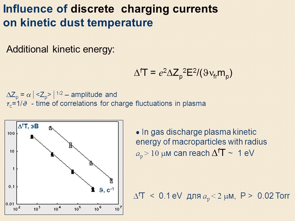 Influence of discrete charging currents on kinetic dust temperature Additional kinetic energy:  f T = e 2  Z p 2 E 2 /( fr m p )  Z p =   1/2 –