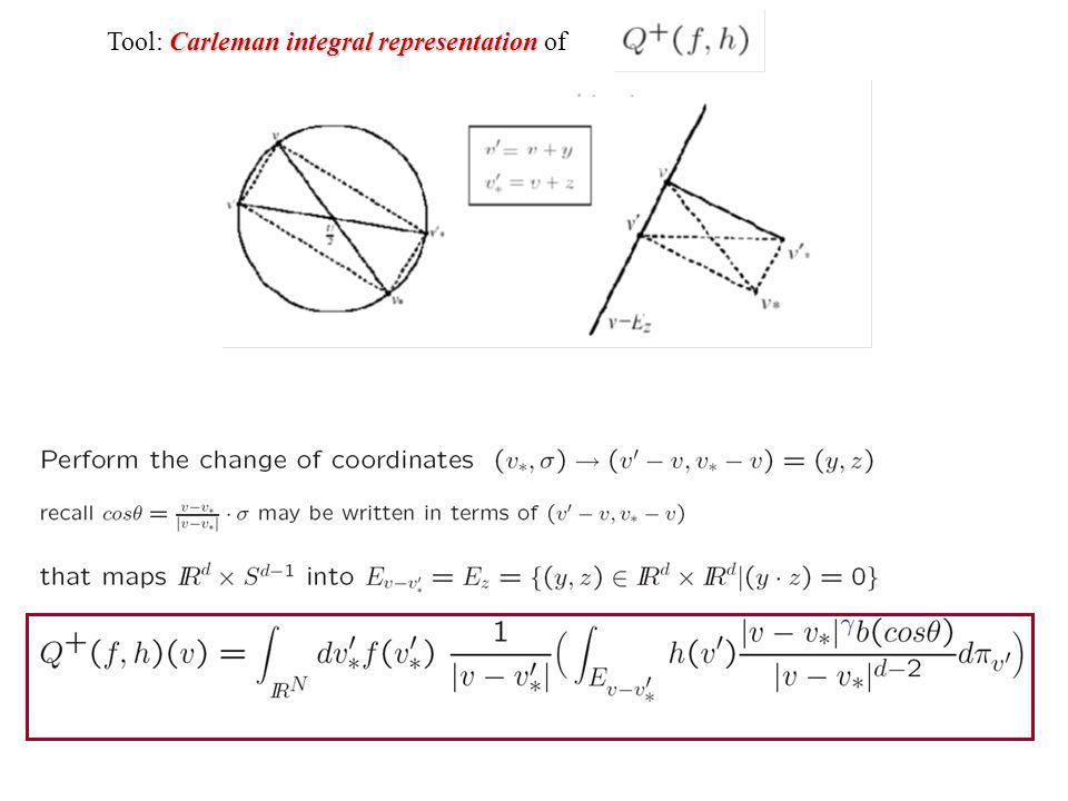 Carleman integral representation Tool: Carleman integral representation of