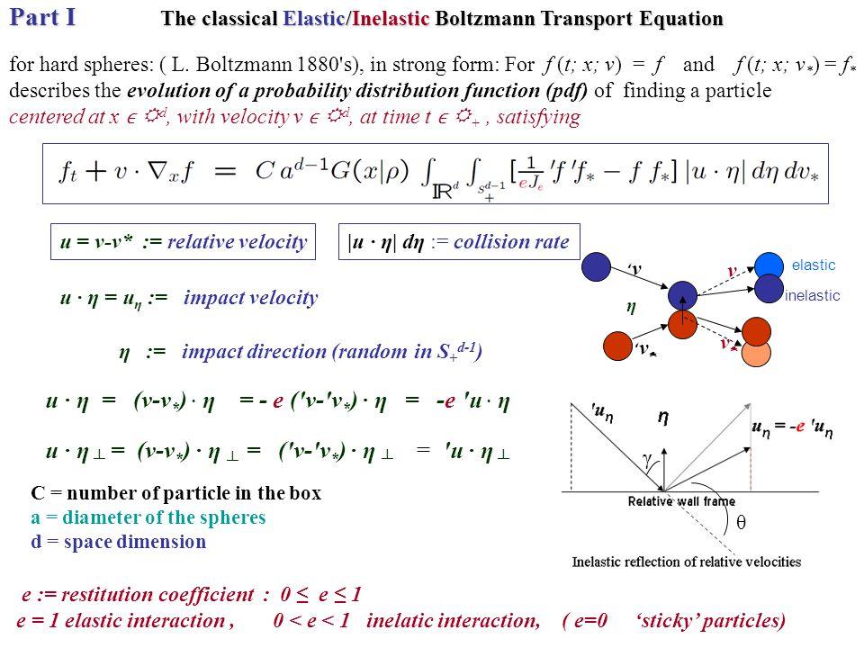 'v'v 'v*'v* v v*v* C = number of particle in the box a = diameter of the spheres d = space dimension η elastic inelastic u · η = u η := impact velocit