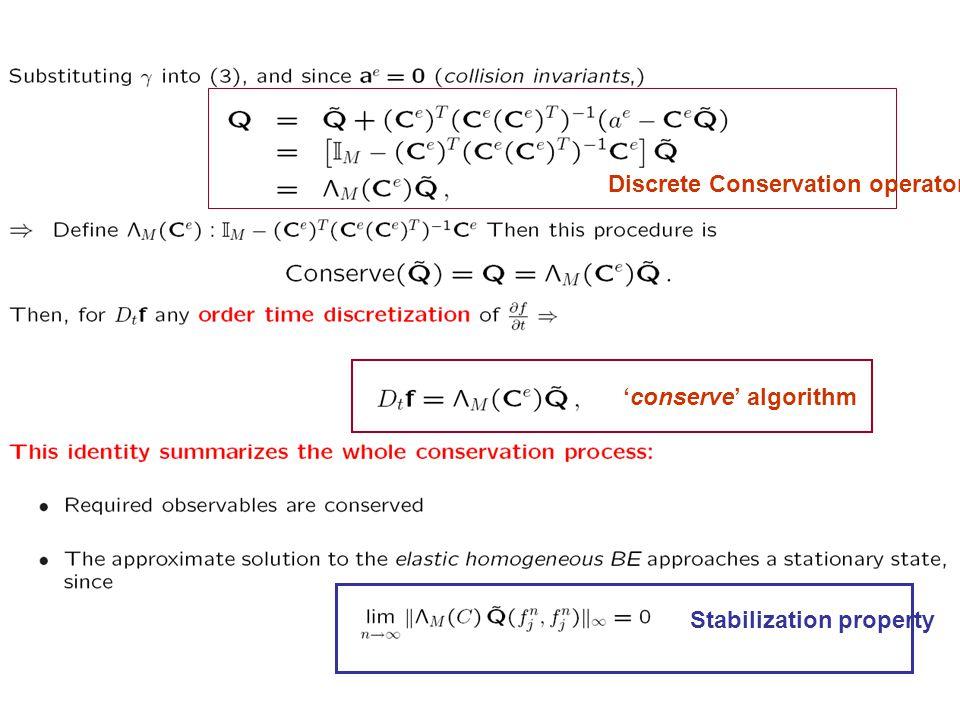 'conserve' algorithm Stabilization property Discrete Conservation operator