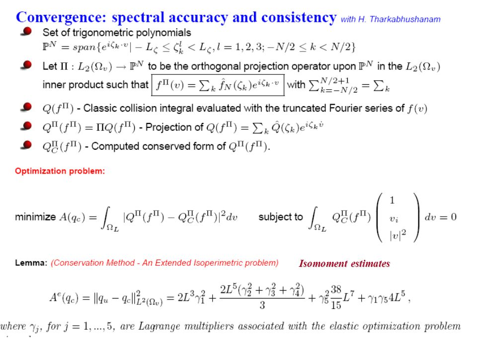 Shannon Sampling theorem