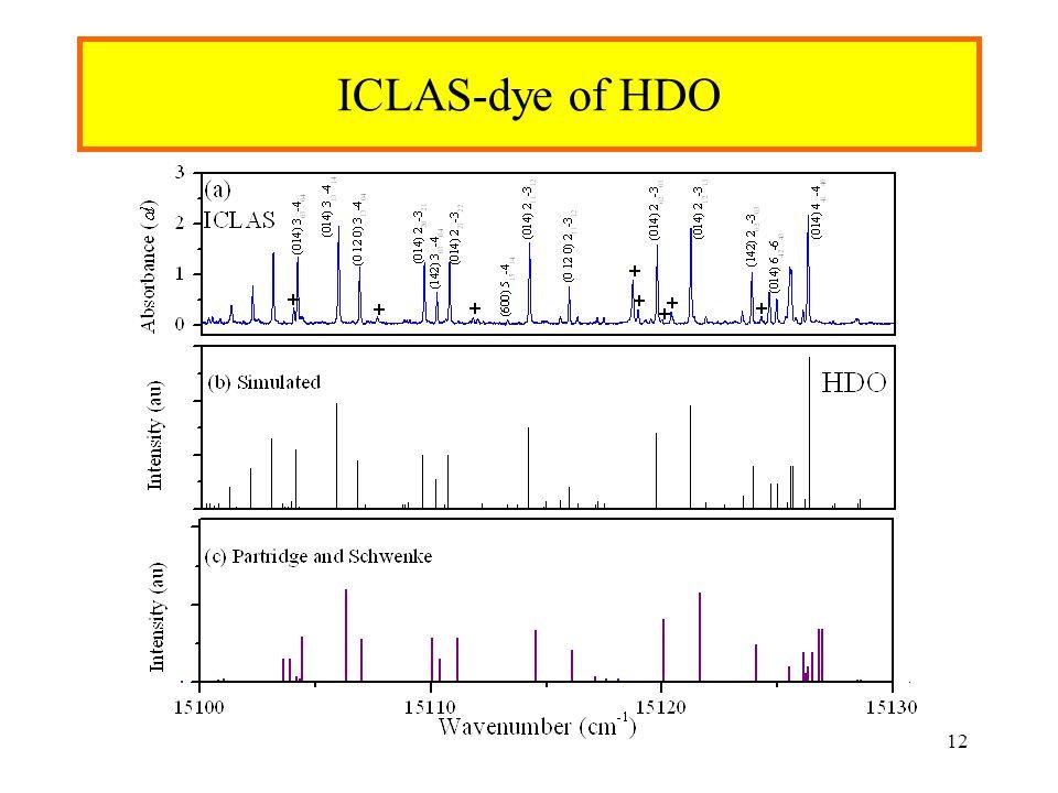 12 ICLAS-dye of HDO