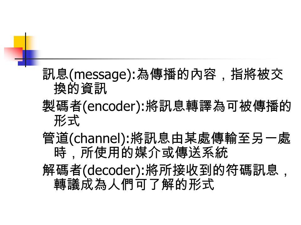 訊息 (message): 為傳播的內容,指將被交 換的資訊 製碼者 (encoder): 將訊息轉譯為可被傳播的 形式 管道 (channel): 將訊息由某處傳輸至另一處 時,所使用的媒介或傳送系統 解碼者 (decoder): 將所接收到的符碼訊息, 轉議成為人們可了解的形式