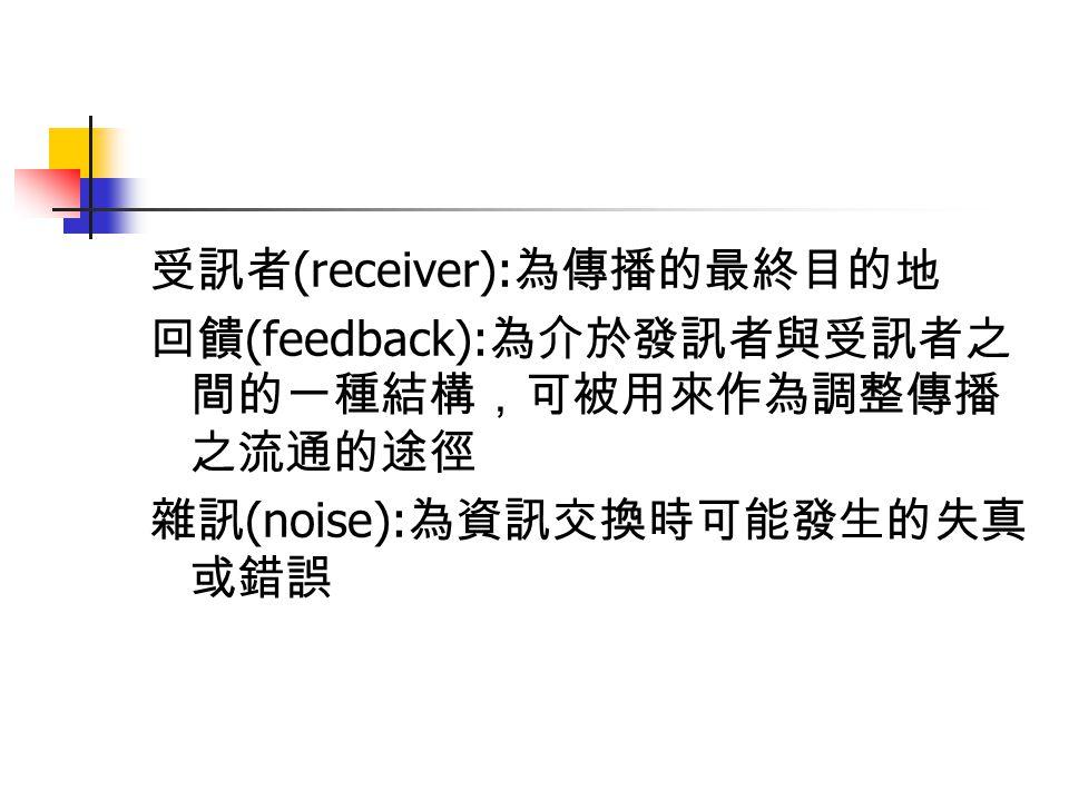 受訊者 (receiver): 為傳播的最終目的地 回饋 (feedback): 為介於發訊者與受訊者之 間的一種結構,可被用來作為調整傳播 之流通的途徑 雜訊 (noise): 為資訊交換時可能發生的失真 或錯誤