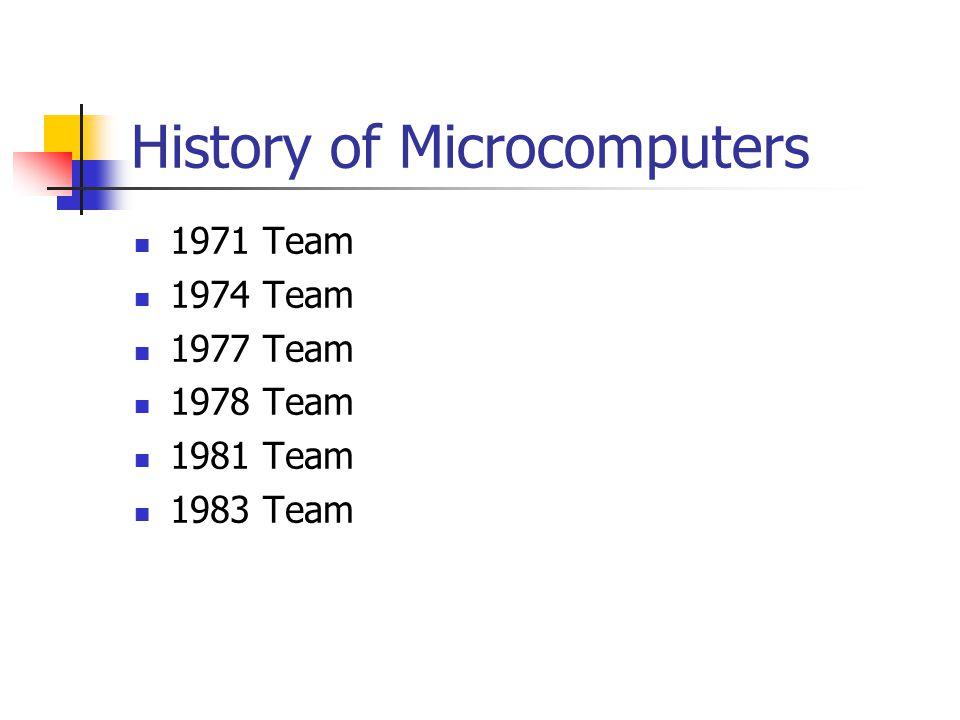 1971 Team 1974 Team 1977 Team 1978 Team 1981 Team 1983 Team