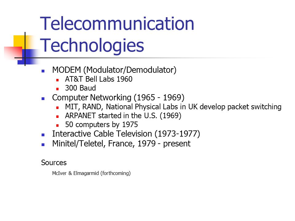 Telecommunication Technologies MODEM (Modulator/Demodulator) AT&T Bell Labs 1960 300 Baud Computer Networking (1965 - 1969) MIT, RAND, National Physical Labs in UK develop packet switching ARPANET started in the U.S.