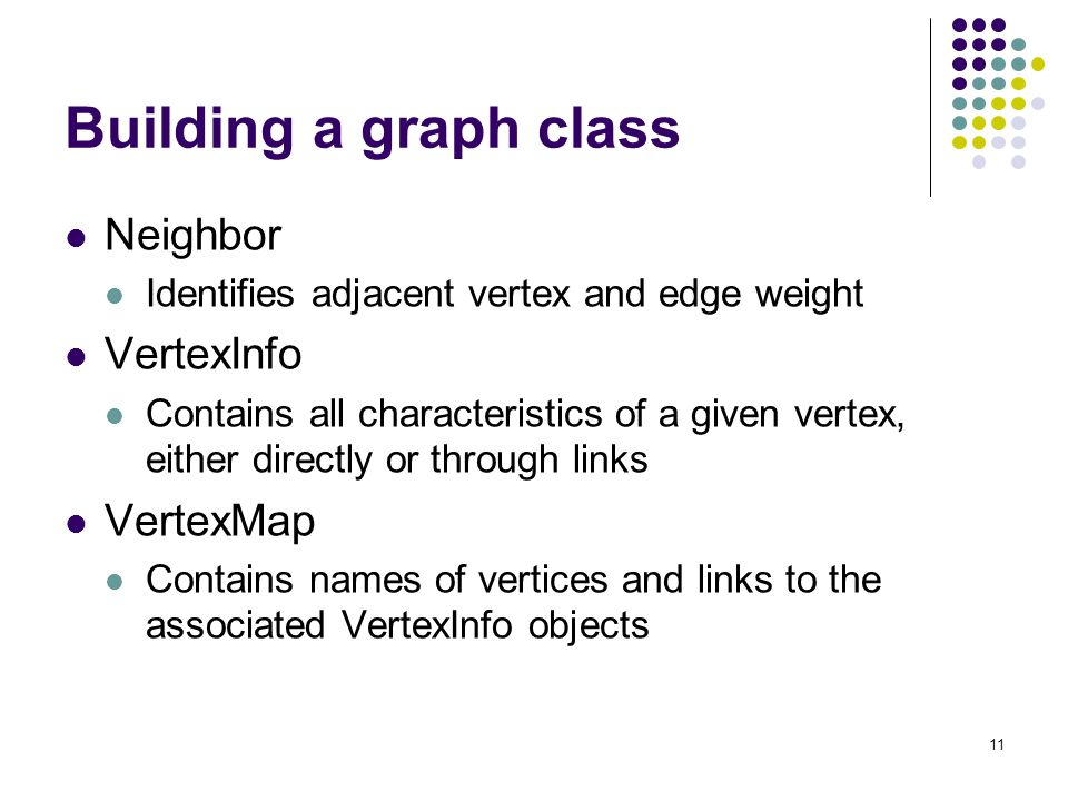 11 Building a graph class Neighbor Identifies adjacent vertex and edge weight VertexInfo Contains all characteristics of a given vertex, either directly or through links VertexMap Contains names of vertices and links to the associated VertexInfo objects