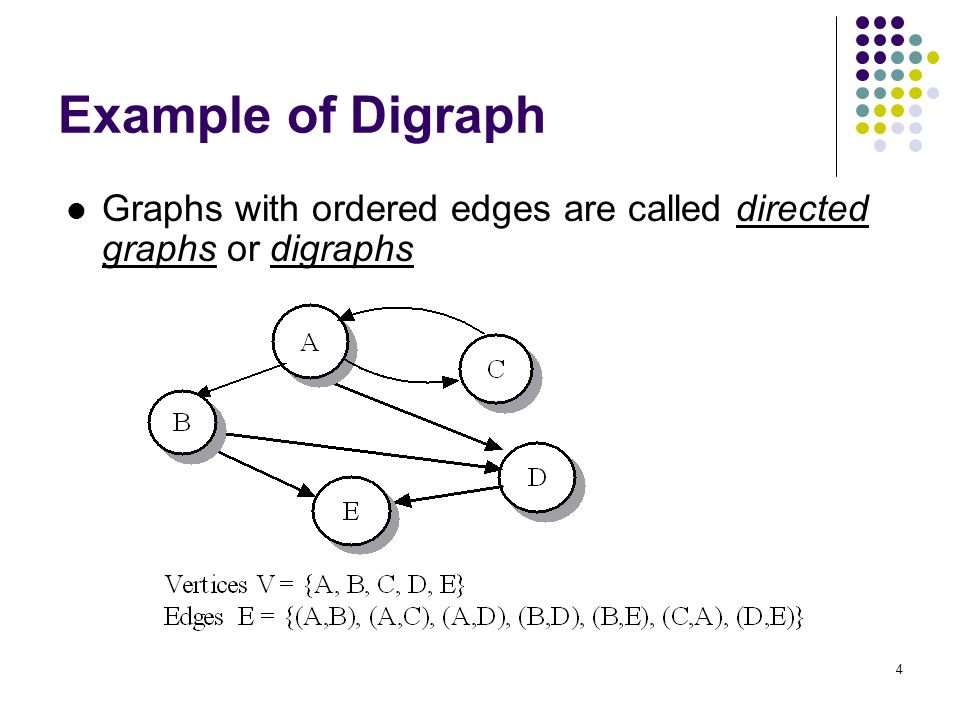4 Example of Digraph Graphs with ordered edges are called directed graphs or digraphs