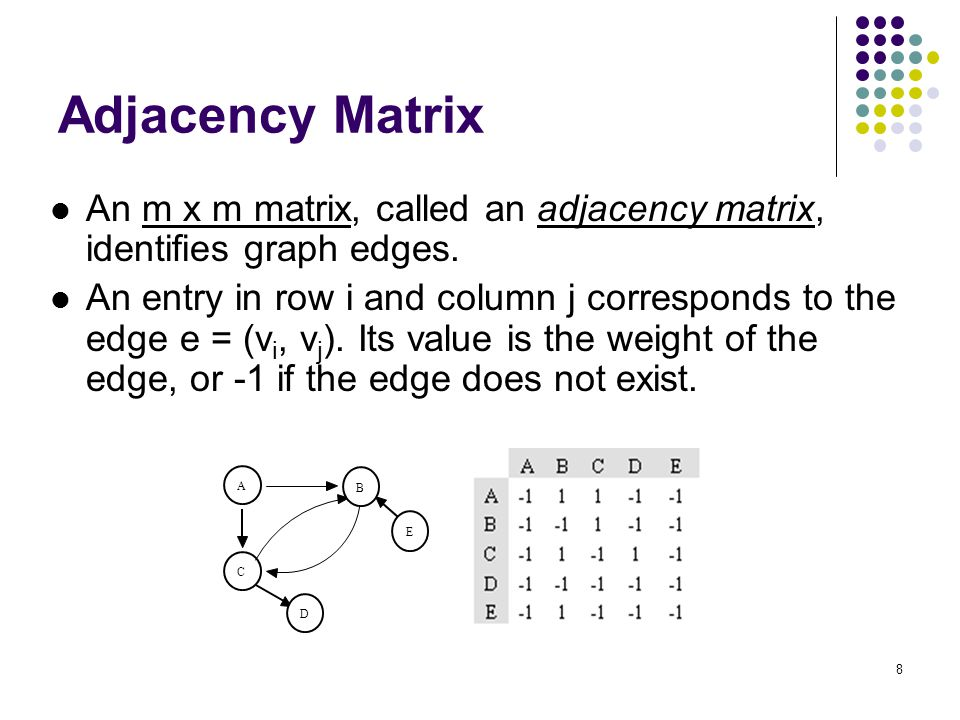 8 Adjacency Matrix An m x m matrix, called an adjacency matrix, identifies graph edges.