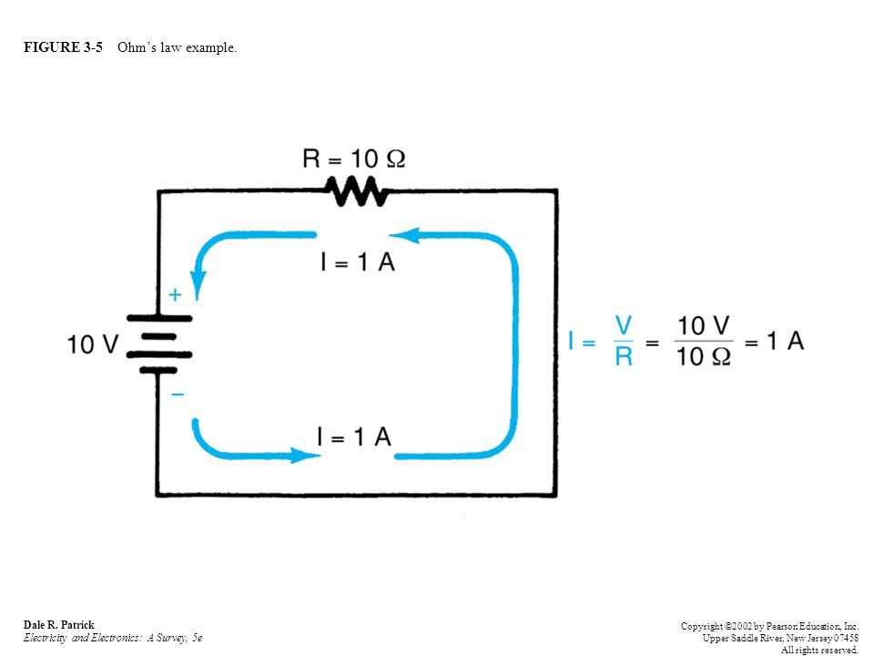 FIGURE 3-5 Ohm's law example. Dale R.