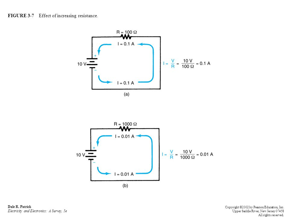 FIGURE 3-7 Effect of increasing resistance. Dale R.