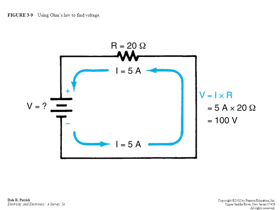 FIGURE 3-9 Using Ohm's law to find voltage. Dale R.