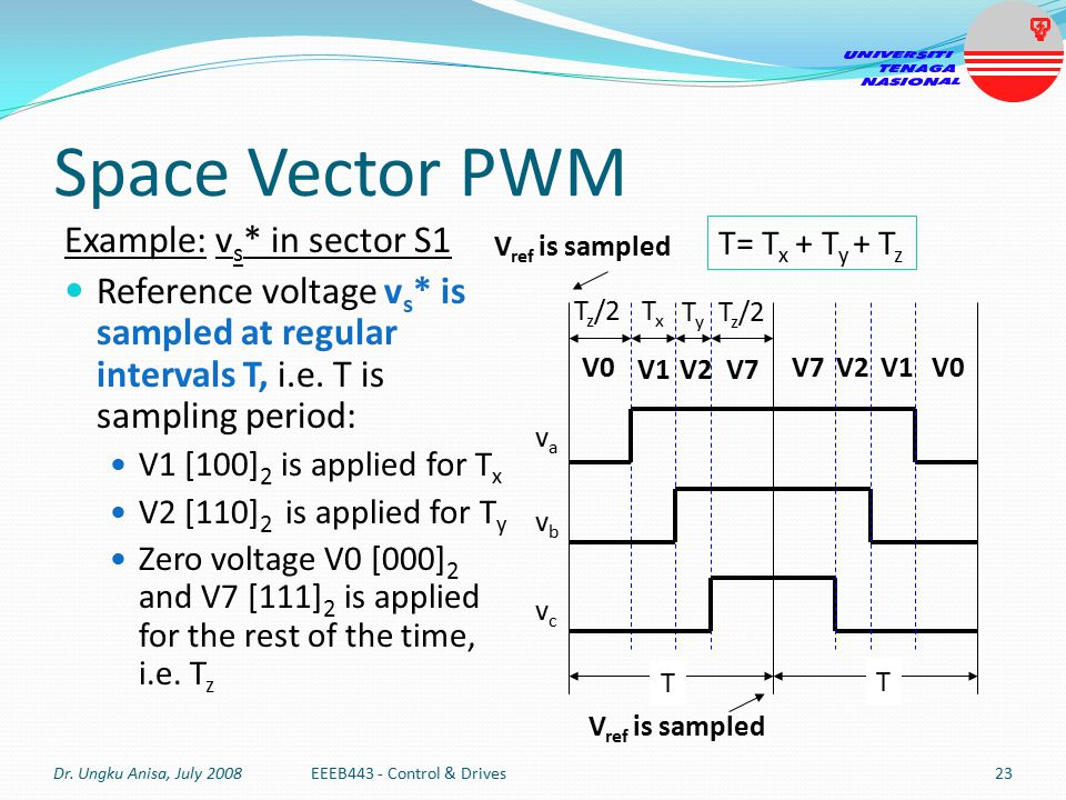 Space Vector PWM Dr.
