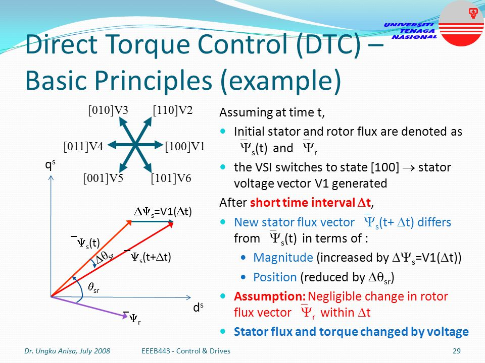 Direct Torque Control (DTC) – Rules for Flux Control To increase flux magnitude: select non-zero voltage vectors with misalignment with  s (t) not exceeding  90  To decrease flux magnitude: select non-zero voltage vectors with misalignment with  s (t) that exceeds  90  V0 and V7 (zero states) do not affect  s (t), i.e.