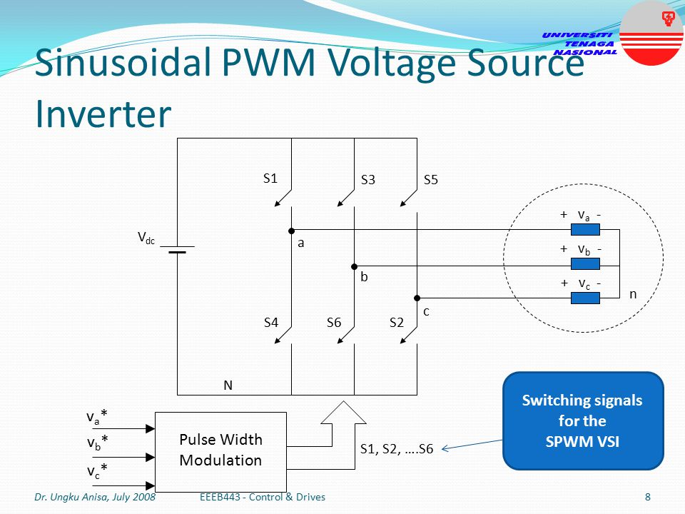 Sinusoidal PWM Voltage Source Inverter Three switching variables are S a, S b and S c (i.e.
