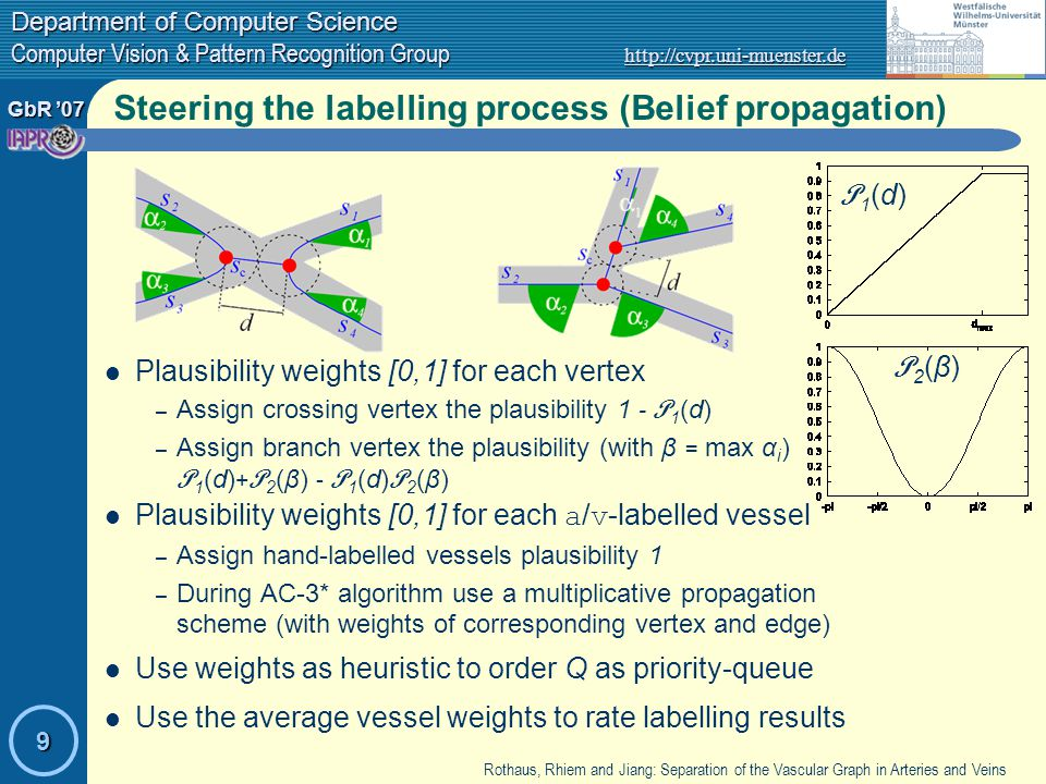 GbR '07 Department of Computer Science Computer Vision & Pattern Recognition Group http://cvpr.uni-muenster.de 9 Rothaus, Rhiem and Jiang: Separation of the Vascular Graph in Arteries and Veins Steering the labelling process (Belief propagation) Plausibility weights [0,1] for each vertex – Assign crossing vertex the plausibility 1 - P 1 (d) – Assign branch vertex the plausibility (with β = max α i ) P 1 (d) + P 2 (β) - P 1 (d) P 2 (β) Plausibility weights [0,1] for each a / v -labelled vessel – Assign hand-labelled vessels plausibility 1 – During AC-3* algorithm use a multiplicative propagation scheme (with weights of corresponding vertex and edge) Use weights as heuristic to order Q as priority-queue Use the average vessel weights to rate labelling results P1(d)P1(d) P2(β)P2(β)