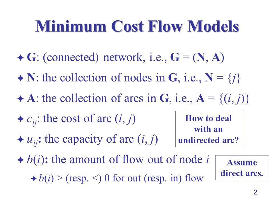 3 Minimum Cost Flow Models  N = {1, 2, 3, 4, 5, 6}  A = {(1, 2), (1, 3), (2, 3), (2, 4), (2, 5), (3, 5), (4, 6), (5, 4), (5, 6)}  b(1) = 9, b(6) = -9, and b(i) = 0 for i = 2 to 5 1 2 3 4 5 6 (3, 8) (2, 3) (2, 2) (2, 3) (5, 7) (4, 3) (5, 4) (3, 5) (4, 6) 9 -9 (c ij, u ij )