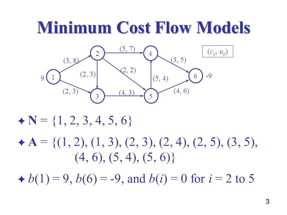 4 A Minimum Cost Flow LP Model 1 2 3 4 5 6 (3, 8) (2, 3) (2, 2) (2, 3) (5, 7) (4, 3) (5, 4) (3, 5) (4, 6) 9 -9