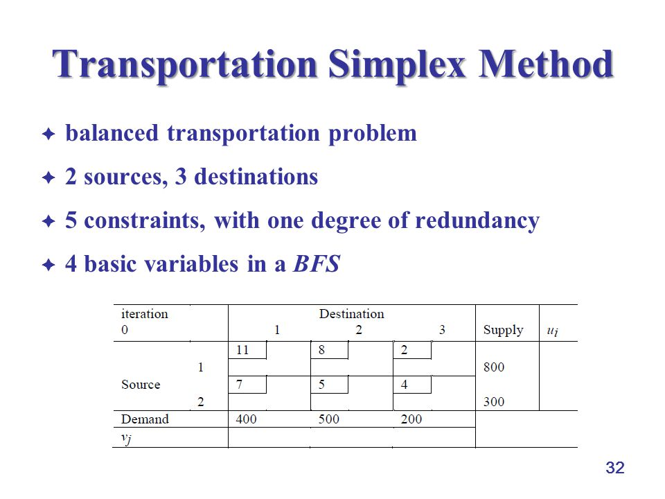 32 Transportation Simplex Method  balanced transportation problem  2 sources, 3 destinations  5 constraints, with one degree of redundancy  4 basi