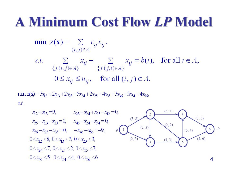 4 A Minimum Cost Flow LP Model 1 2 3 4 5 6 (3, 8) (2, 3) (2, 2) (2, 3) (5, 7) (4, 3) (5, 4) (3, 5) (4, 6) 9 -9