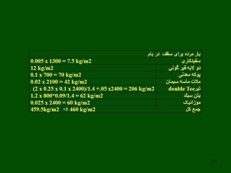 31 بار مرده برای سقف در بام سفیدکاری 0.005 x 1300 = 7.5 kg/m2 دو لايه قير گوني 12 kg/m2 پوکه معدنی 0.1 x 700 = 70 kg/m2 ملات ماسه سیمان 0.02 x 2100 =