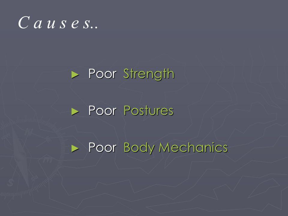 C a u s e s.. ► Poor Strength ► Poor Postures ► Poor Body Mechanics