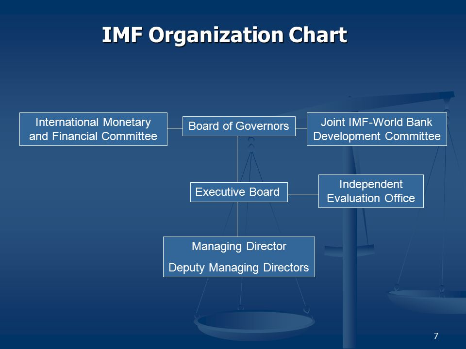7 IMF Organization Chart International Monetary and Financial Committee Board of Governors Joint IMF-World Bank Development Committee Executive Board