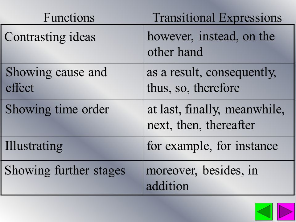 Transitional expressions serve as bridges between sentences or parts of sentences.
