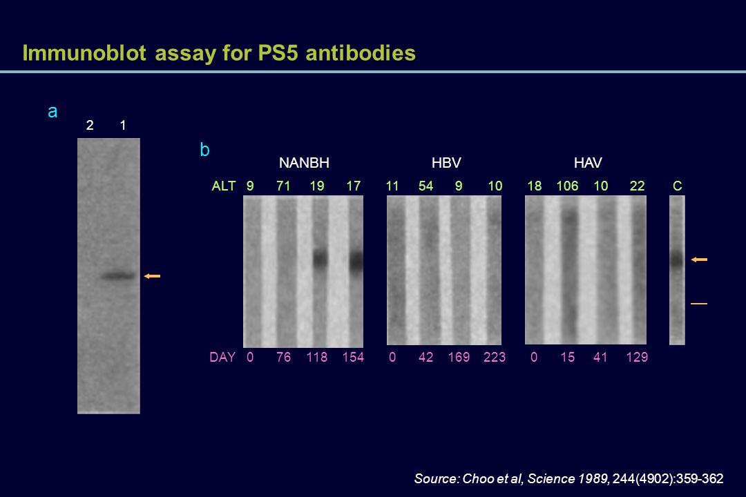 Immunoblot assay for PS5 antibodies Source: Choo et al, Science 1989, 244(4902):359-362 2 a 1 9711917 076118154 ALT DAY NANBH 1154910 042169223 HBV 18