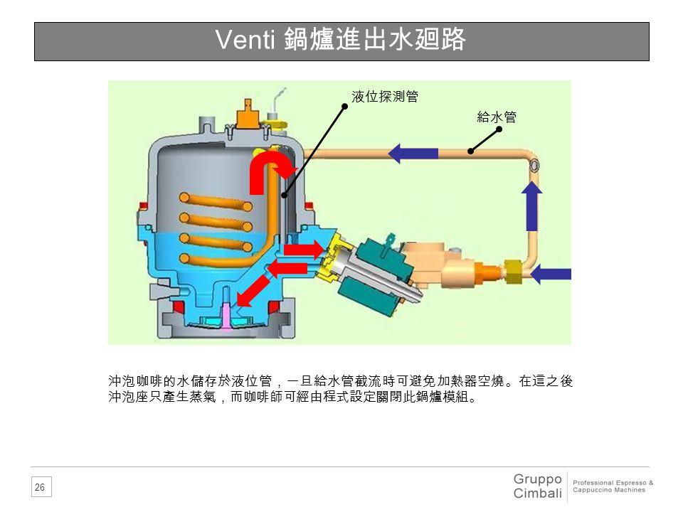 26 液位探測管 Venti 鍋爐進出水廻路 沖泡咖啡的水儲存於液位管,一旦給水管截流時可避免加熱器空燒。在這之後 沖泡座只產生蒸氣,而咖啡師可經由程式設定關閉此鍋爐模組。 給水管