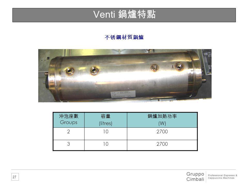 27 Venti 鍋爐特點 沖泡座數 Groups 容量 (litres) 鍋爐加熱功率 (W) 2102700 3102700 不锈鋼材質鍋爐