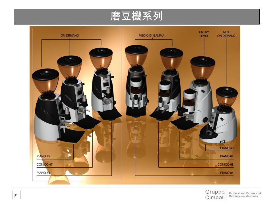 31 磨豆機系列