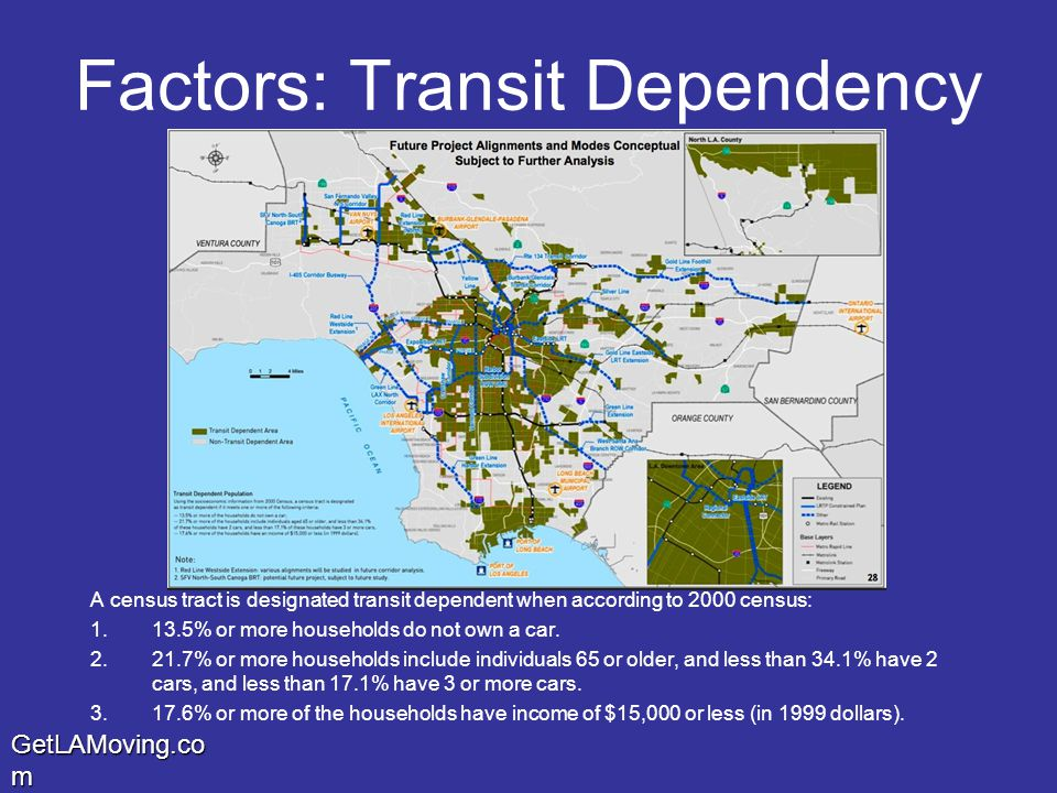 GetLAMoving.co m Factors: Transit Dependency A census tract is designated transit dependent when according to 2000 census: 1.