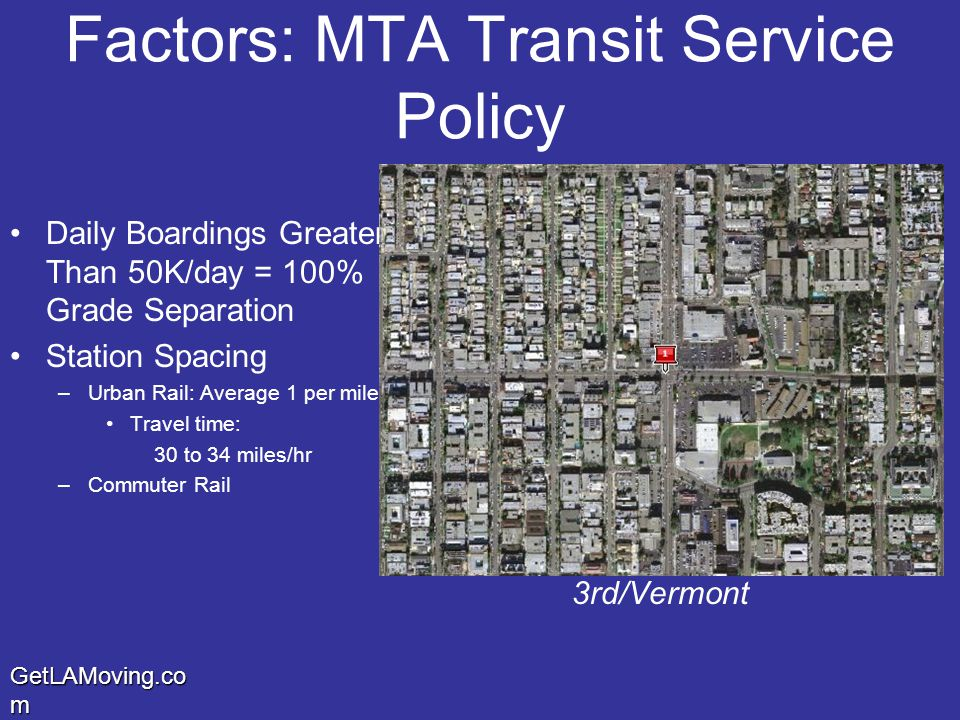 GetLAMoving.co m Factors: MTA Transit Service Policy Daily Boardings Greater Than 50K/day = 100% Grade Separation Station Spacing –Urban Rail: Average 1 per mile Travel time: 30 to 34 miles/hr –Commuter Rail 3rd/Vermont
