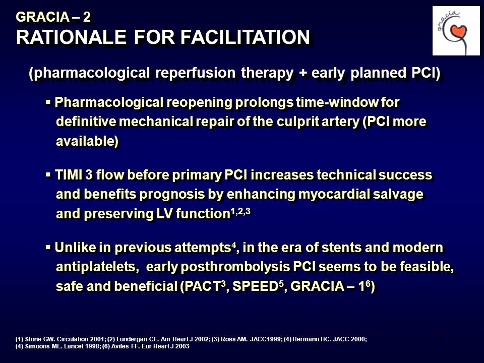 3 GRACIA – 2 RATIONALE FOR FACILITATION (pharmacological reperfusion therapy + early planned PCI) GRACIA – 2 RATIONALE FOR FACILITATION (pharmacologic