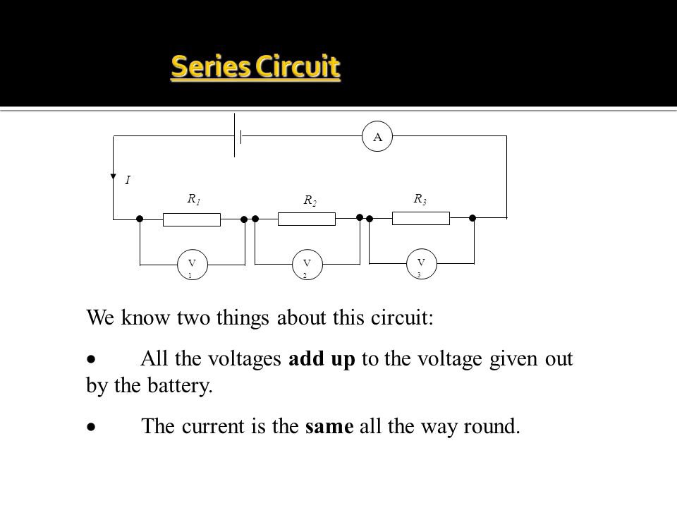 V1V1 V2V2 V3V3 A R1R1 R2R2 R3R3 I We know two things about this circuit:  All the voltages add up to the voltage given out by the battery.  The curr