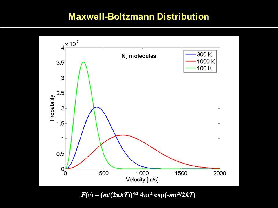 F(v) = (m/(2  kT)) 3/2 4  v² exp(-mv²/2kT) N 2 molecules Maxwell-Boltzmann Distribution