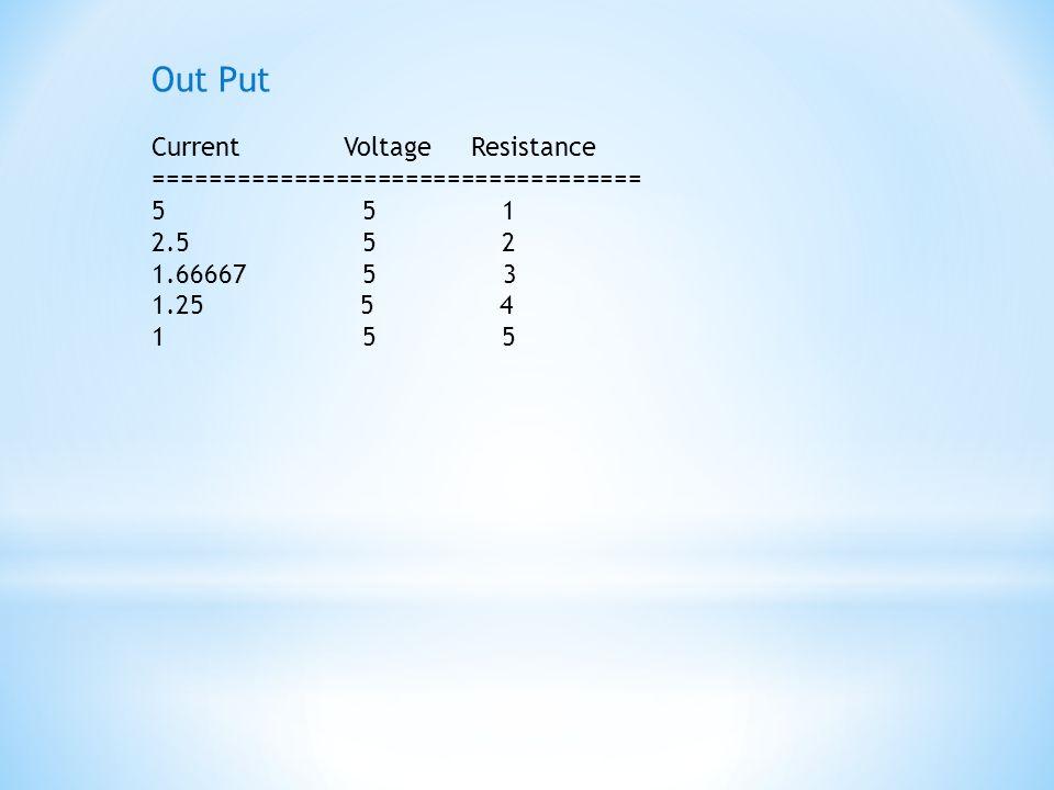 Current Voltage Resistance =================================== 5 5 1 2.5 5 2 1.66667 5 3 1.25 5 4 1 5 5