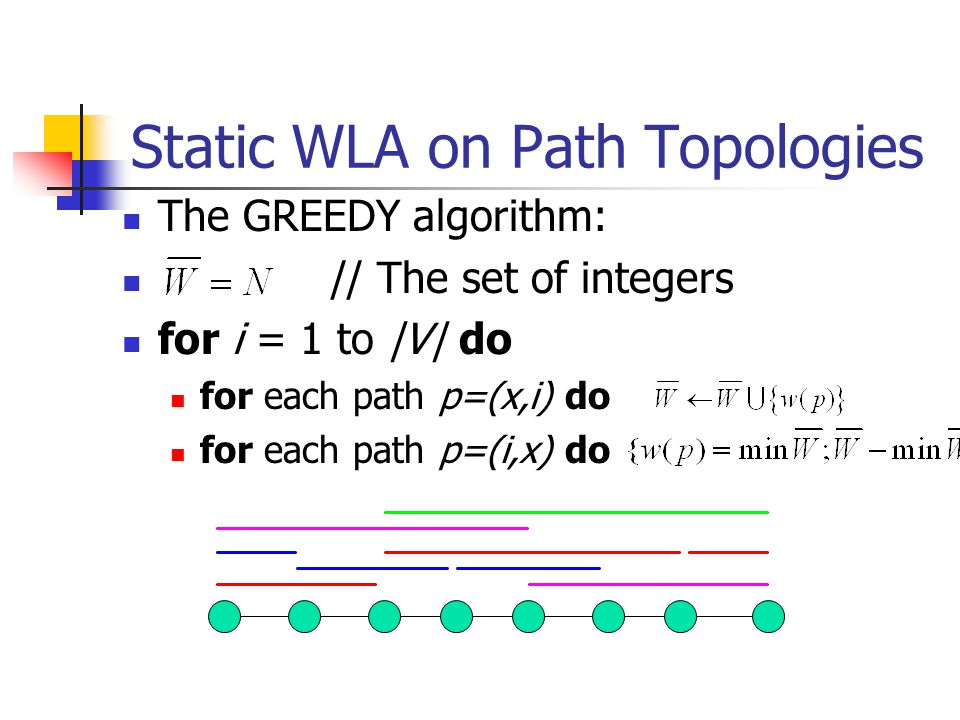 Static WLA on Path Topologies The GREEDY algorithm: // The set of integers for i = 1 to |V| do for each path p=(x,i) do for each path p=(i,x) do