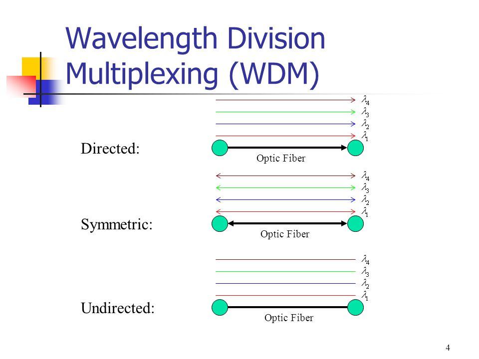 4 Wavelength Division Multiplexing (WDM) Directed: Symmetric: Undirected: Optic Fiber