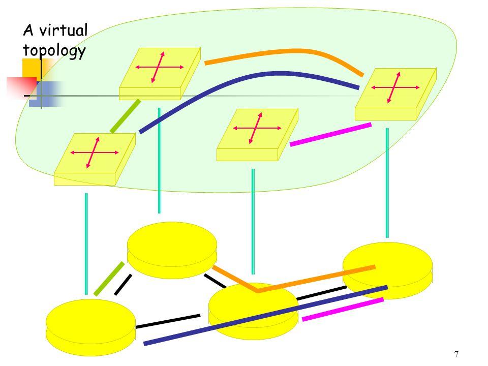 7 A virtual topology
