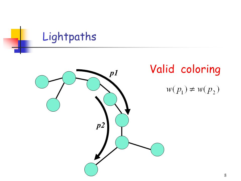 8 Lightpaths p1 p2 Valid coloring