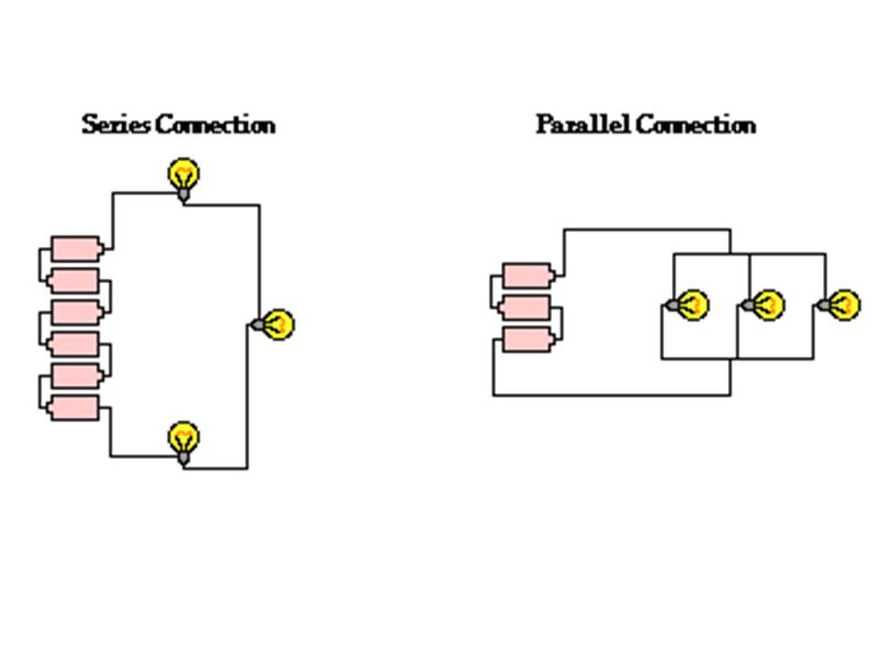 KEY WORDS SeriesParallel draw simple schematic diagrams predict what happens to voltage and current when cells are connected in series or parallel compare resistance in series and parallel.