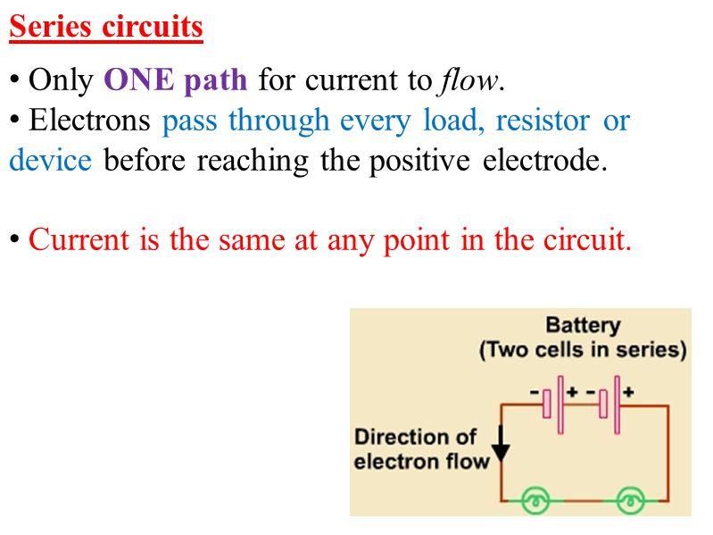 Schematic Representational Series circuits