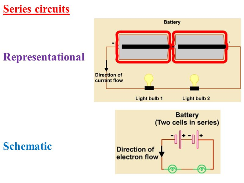 Schematic Representational Series circuits